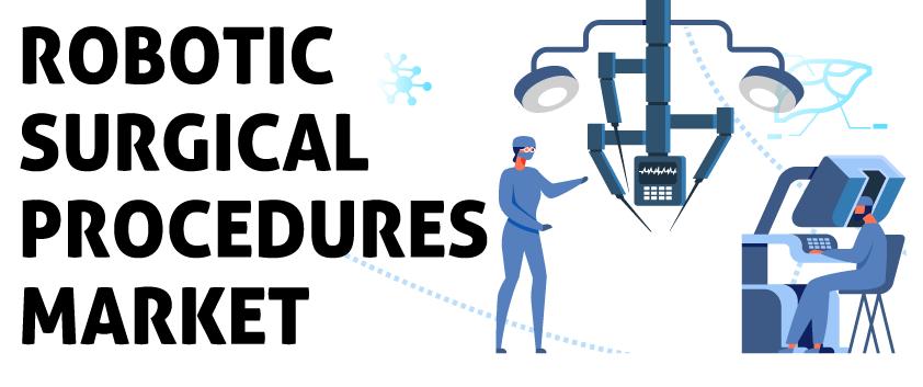 Robotic Surgical Procedures Market