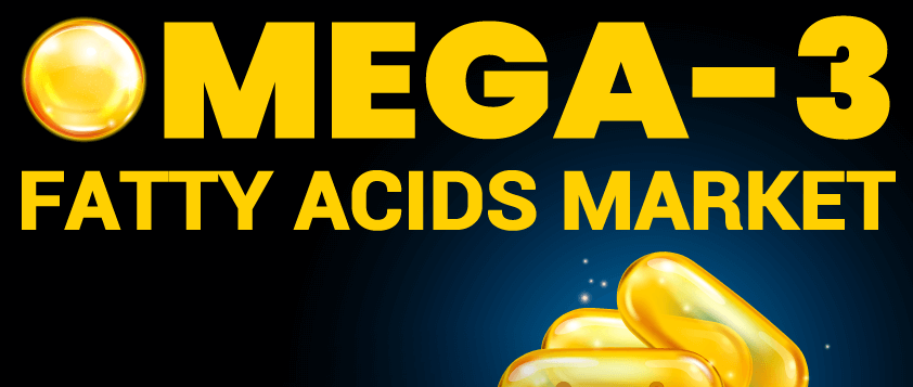 Omega-3 Fatty Acids Market