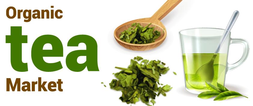 Organic Tea Market
