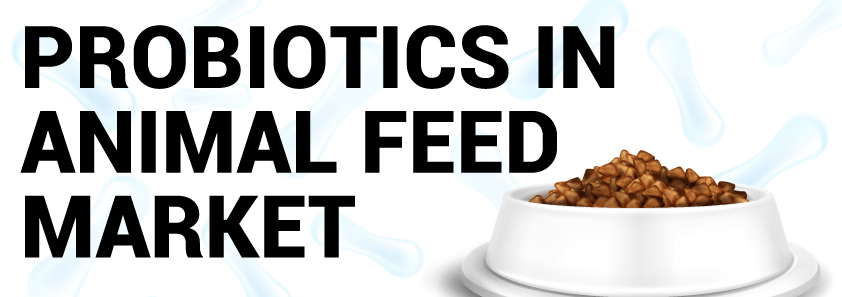 Probiotics in Animal Feed Market