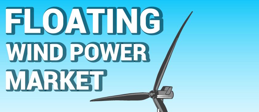 Floating Wind Power Market