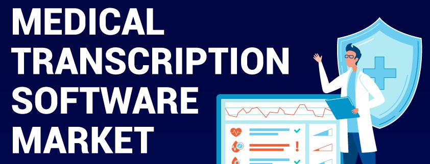 Medical Transcription Software Market