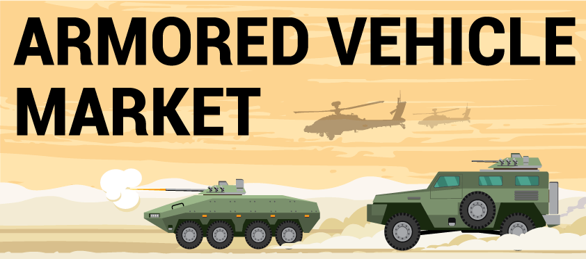 Armored Vehicle Market