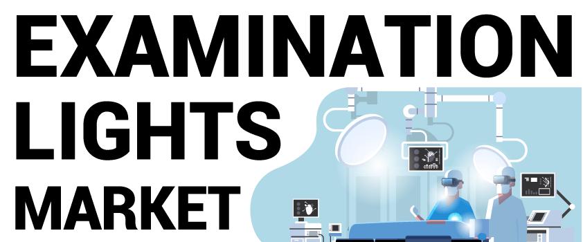 Examination Lights Market
