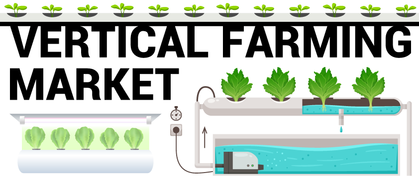 Vertical Farming Market Size Share Research Report 2028