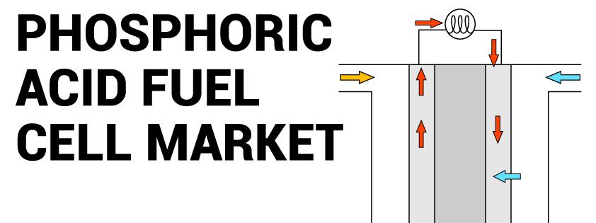 Phosphoric Acid Fuel Cell Market