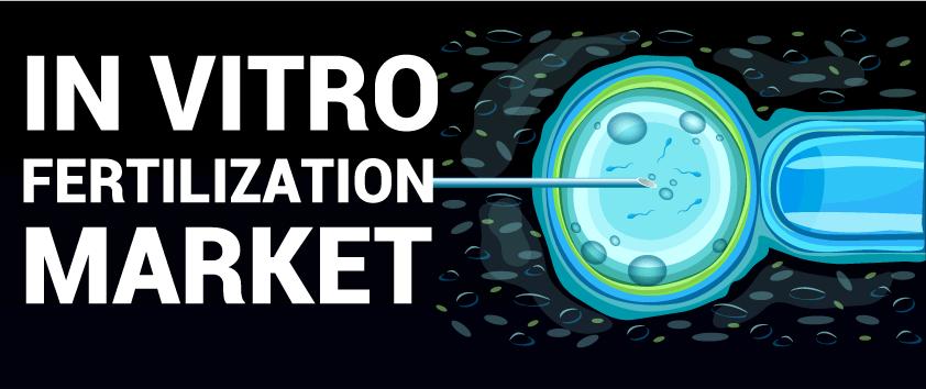 In Vitro Fertilization (IVF) Market