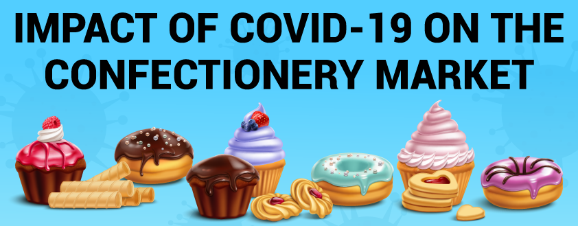 Impact of COVID-19 on Confectionery Market