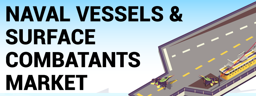 Naval Vessels and Surface Combatants Market