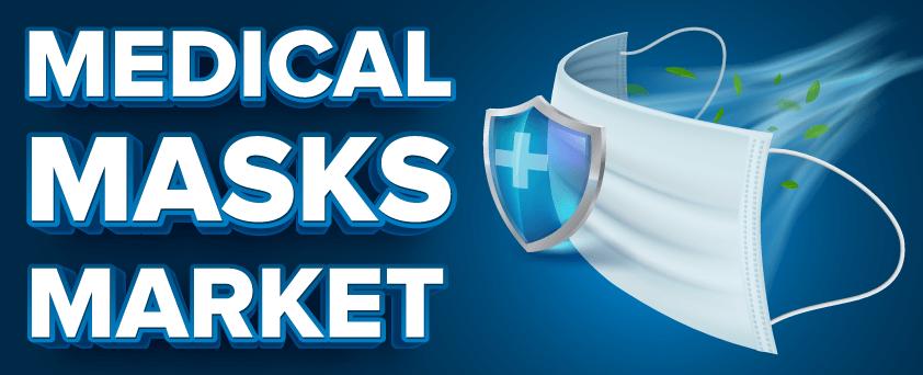 Medical Mask Market