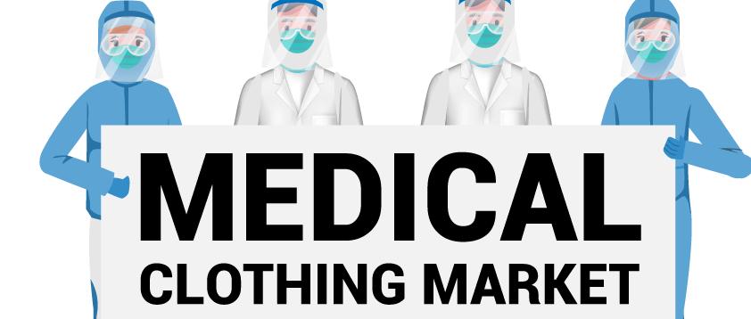 Medical Clothing Market