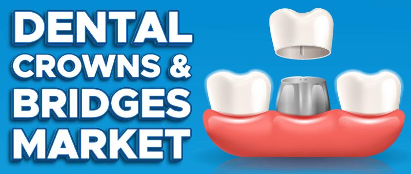Dental Crowns and Bridges Market