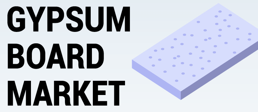 Gypsum Board Market