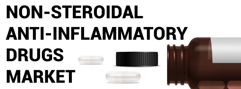 Non-steroidal Anti-Inflammatory Drugs (NSAIDs) Market