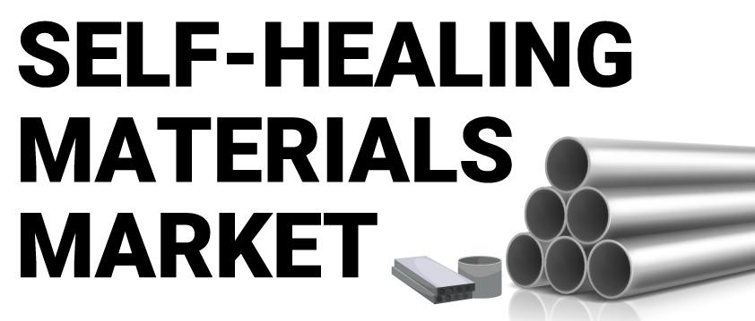 Self Healing Materials Market