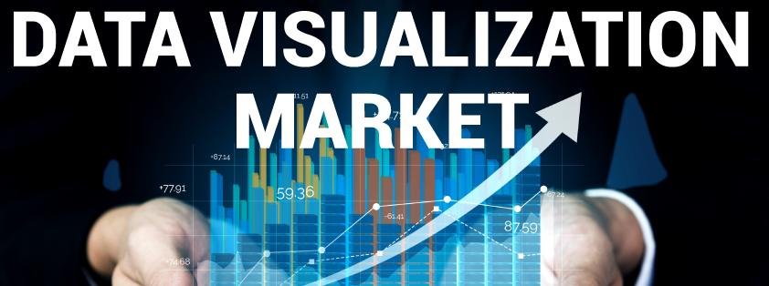 Data Visualization Market