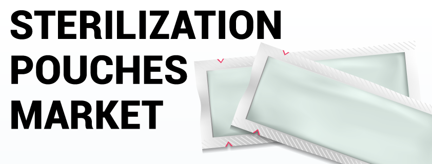 Sterilization Pouches Market