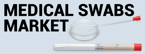 Medical Swabs Market