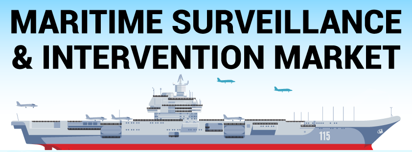 Maritime Surveillance and Intervention Market