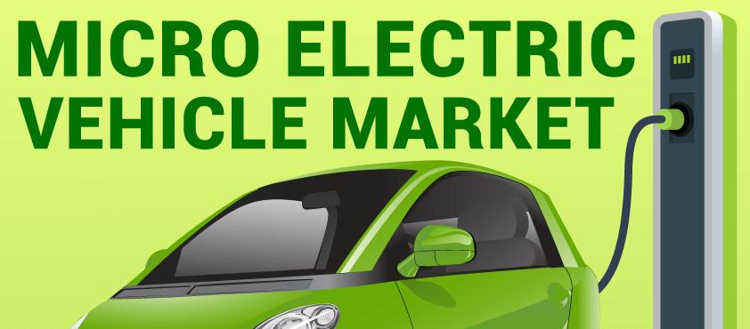 Micro Electric Vehicles (EV) Market