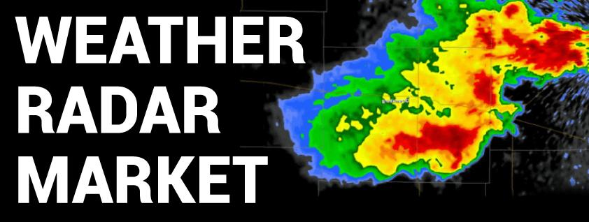 Weather Radar Market