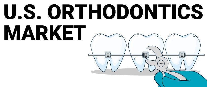 U.S. Orthodontics Market