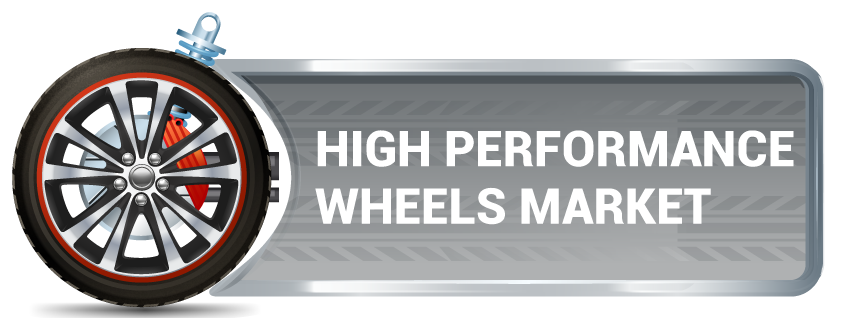 High Performance Wheels Market