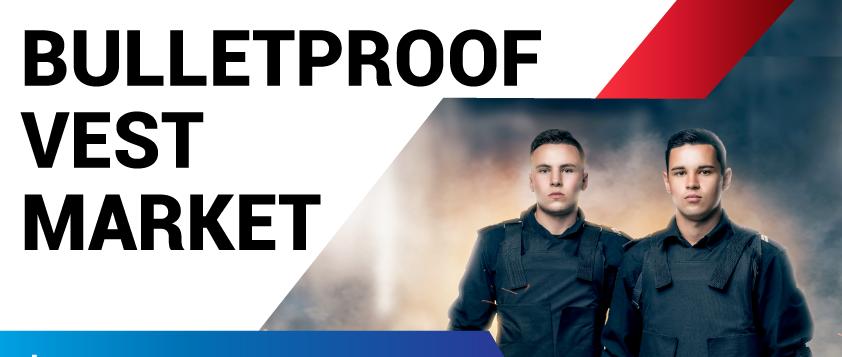 Bulletproof Vest Market