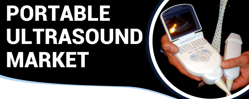 Portable Ultrasound Market