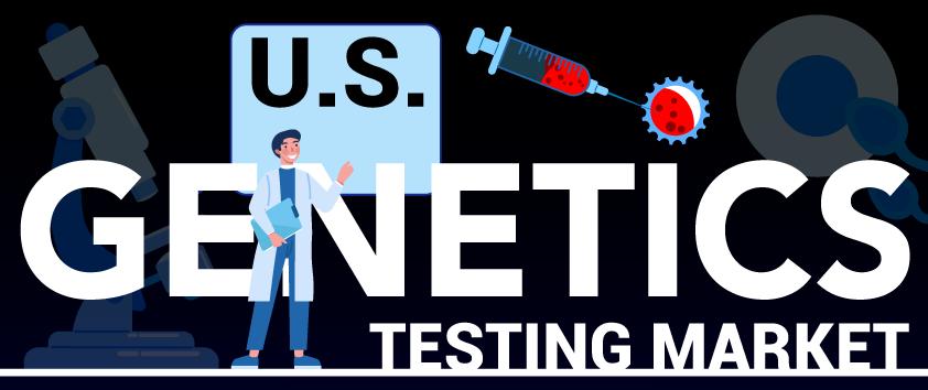 U.S. Genetic Testing Market