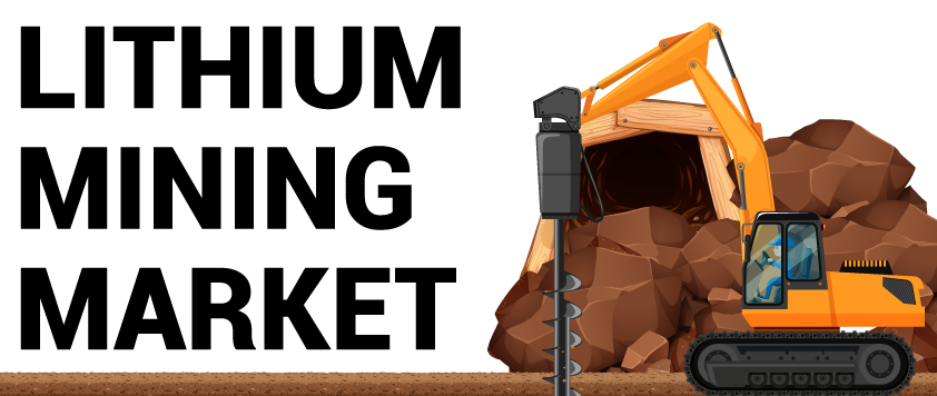 Lithium Mining Market
